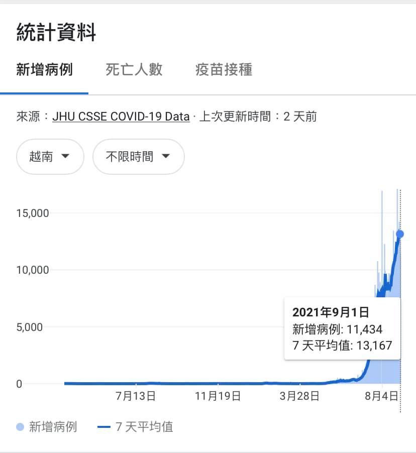 台灣防疫做得如何?時間會證明一切!